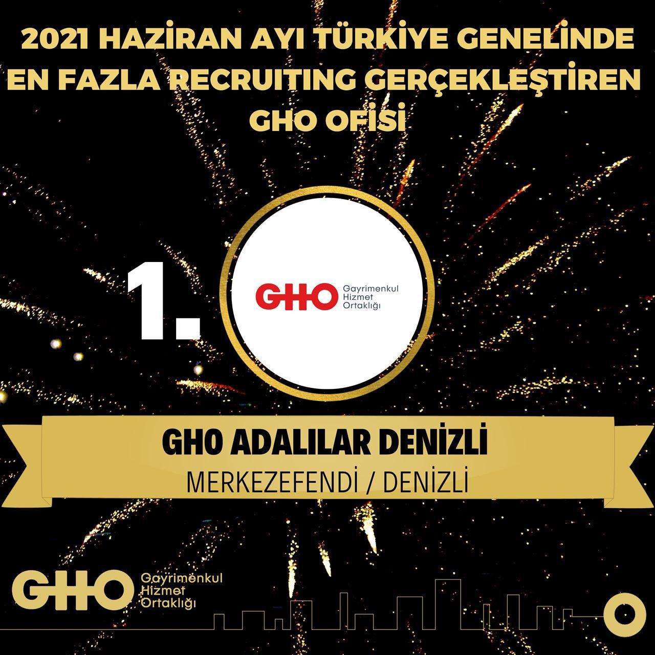 2021 Haziran Ayı Türkiye Geneli En Fazla Recruıtıng Gerçekleştiren GHO Ofisi