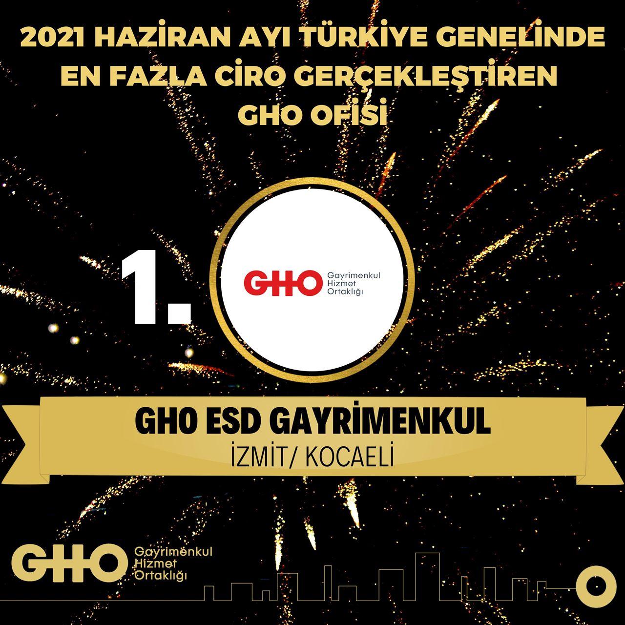 2021 Haziran Ayı Türkiye Geneli En Fazla Ciro Gerçekleştiren GHO Ofisleri