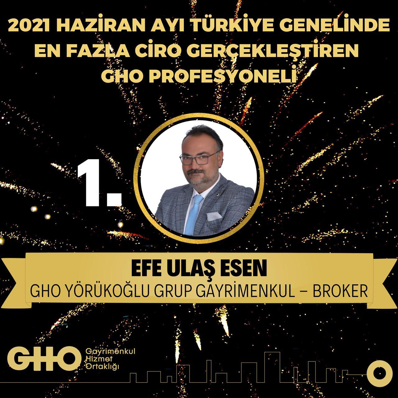 2021 Haziran Ayı Türkiye Geneli En Fazla Ciro Gerçekleştiren GHO Profesyonelleri