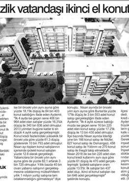 Bursa Kent Gazetesi - Güvensizlik Vatandaşı İkinci El Konuta Yöneltti